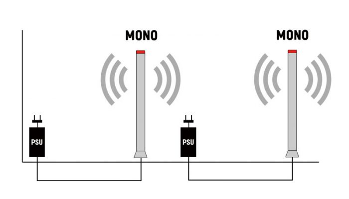 mono-system-installation-diagram